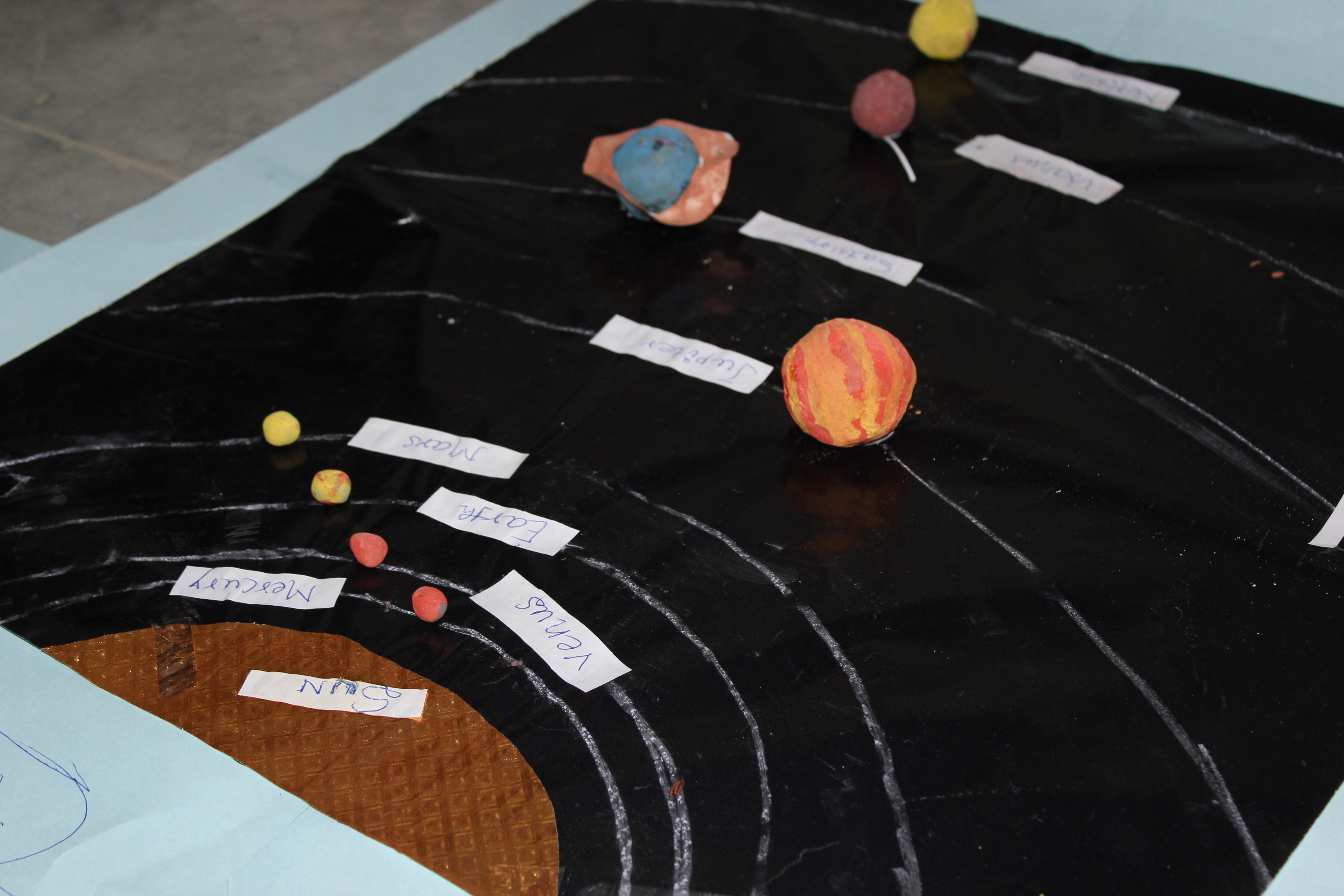 a solar system made of clay - photo #13